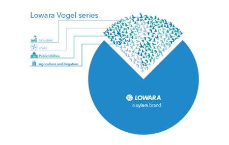 Перед самым Новым годом о начале тесного сотрудничества объявили компании Lowara и Vogel. Ещё пару десятков лет назад сложно было […]