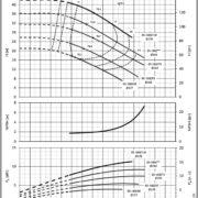 Насосы Lowara ESHS 65-160/110A