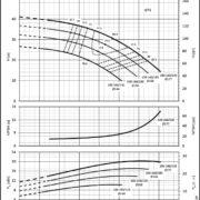 Насосы Lowara LNEE 100-160/150
