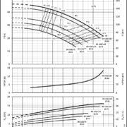 Насосы Lowara LNEE 80-160/110A