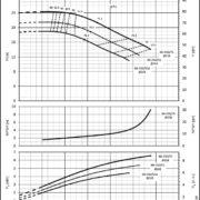 Насосы Lowara LNEE 80-250/55A