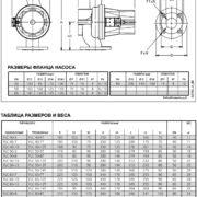 Насосы Lowara FLC 65-12T